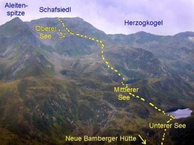 Schafsiedl