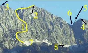 Übersicht von Norden ( von der Vorderkaiserfeldenhütte)   1 = Widauersteig (gelbe Linie) 2 = Scheffauer 3 = Westl.Hackenkopf 4 = Zettenkaiser 5 = Kaindlnadel 6 = Grübler Lucke 7 = Großer Friedhof 8 = Kleiner Friedhof