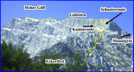 """Der Hohe Göll und die Route """"Salzburger Weg"""" mit seinen beiden Varianten vom Purtscheller Haus aus gesehen."""