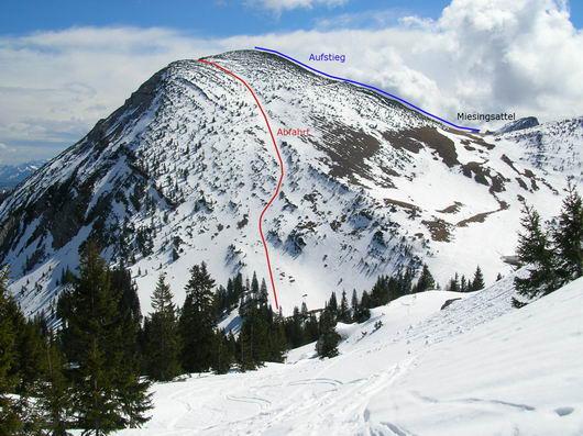 Der Hochmiesing vom Taubenstein aus gesehen. Der Aufstieg erfolgt vom Miesingsattel aus entlang des Sommerwegs über die Südflanke (blau gekennzeichnet). Für die Abfahrt bietet sich der Westhang an, der eine dafür ideal geeignete Latschengasse aufweist (rot gekennzeichnet). Während man im Frühjahr die Ski beim Aufstieg teilweise tragen muß, hält sich der Schnee entlag der Abfahrtsroute erstaunlich lange.