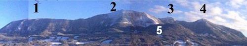 Der Hochries-Block: 1 Riesenberg, 2 Hochries, 3 Karkopf, 4 Feichteck, 5 Samerberg