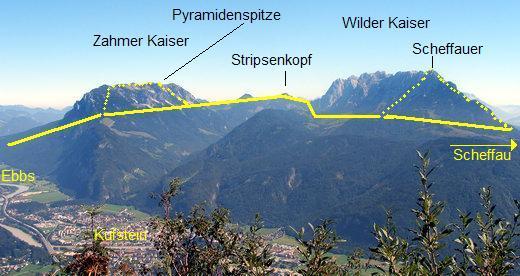 Das Kaisergebirge mit dem ungefähren Tourenverlauf von links nach rechts. Die gestrichelten Linien sind die schwereren Alternativen.